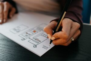 Planning Your Business Operations